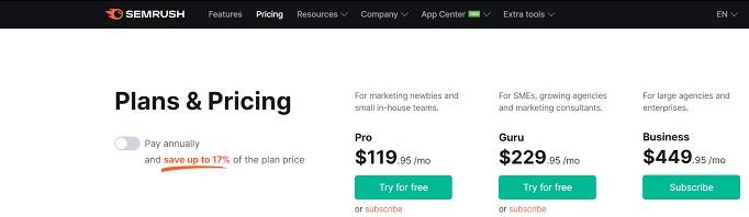 Semrush Monthly Pricing